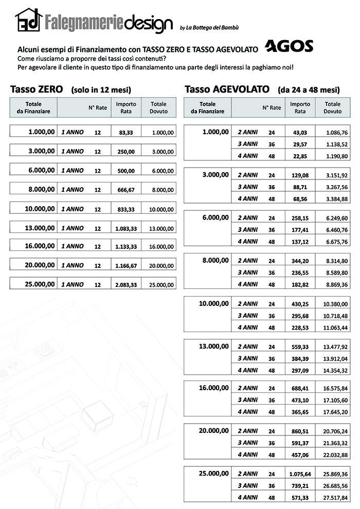 finanziamento mobili tasso zero falegnamerie design On acquisto mobili finanziamento tasso zero
